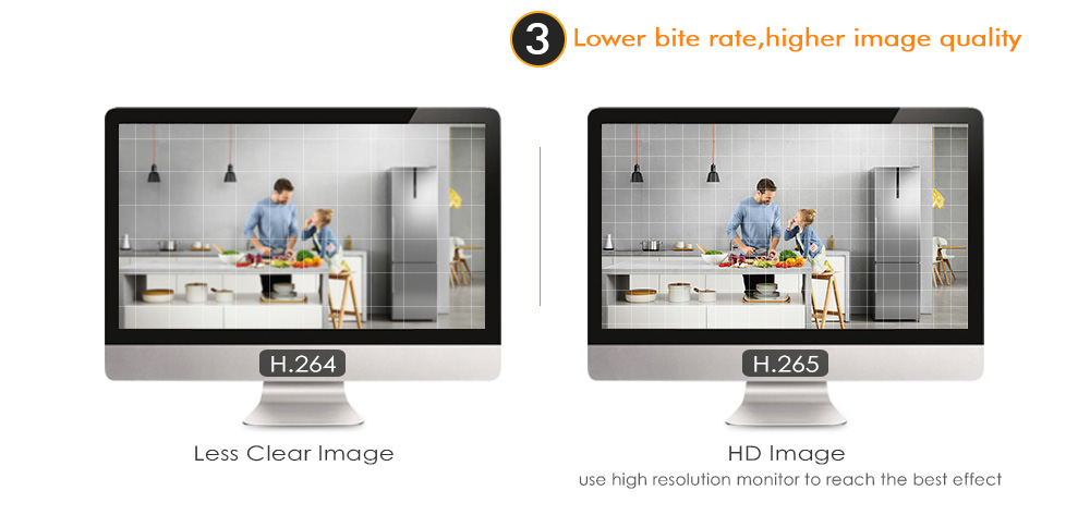 Hiseeu HC615 Motion Detection / 1080P / Night Vision / H.265 Hemisphere 3.6mm Lens Network Camera